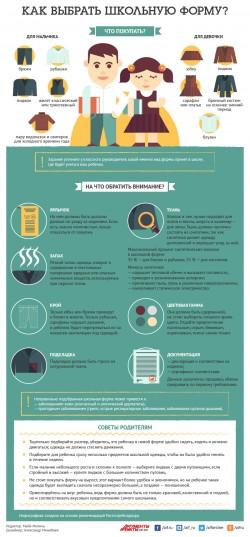 schooluniform infogr- 3